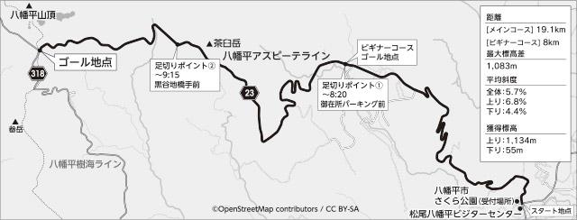 大会MAP
